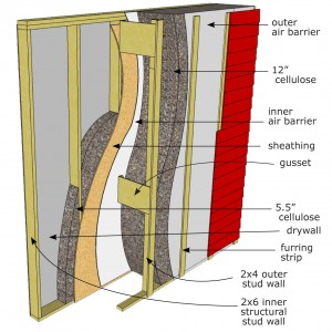 The Arctic Wall is an airtight double-wall system using cellulose insulation and is designed to allow water vapor to diffuse through the wall.
